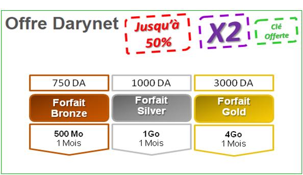 DaryNet