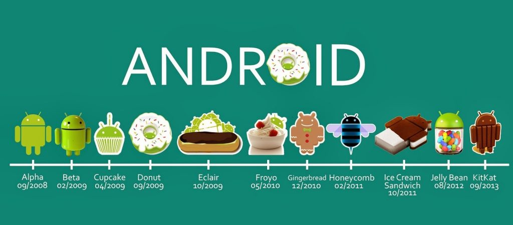 Les versions Android