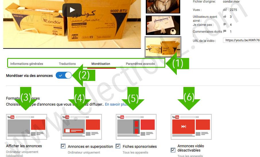 Monétisation vidéo Youtube