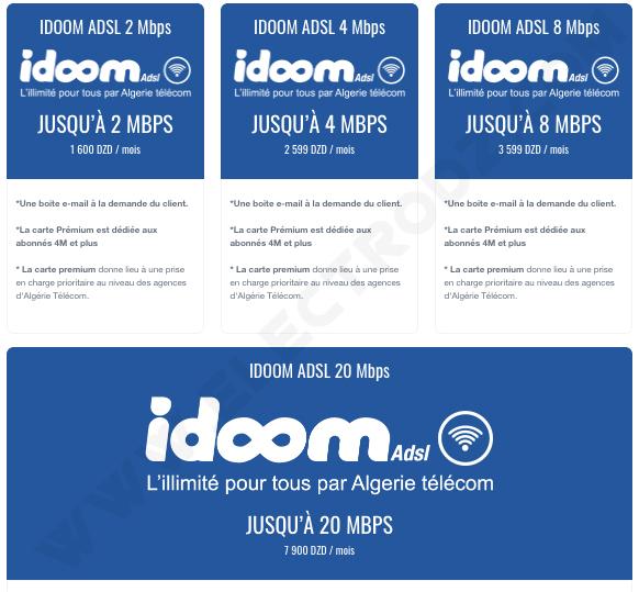 Prix des offres idoom ADSL