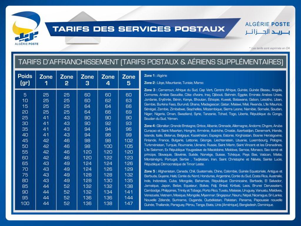 Tarifs d'affranchissement (Tarifs postaux et aériens supplémentaires)
